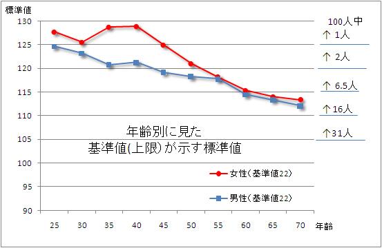 尿素窒素_標準値2.jpg