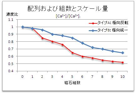 配列スケール.jpg