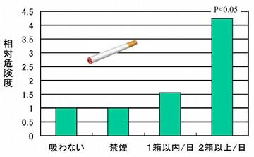タバコ360.jpg