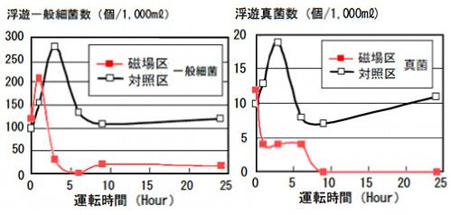 微生物_02M.jpg