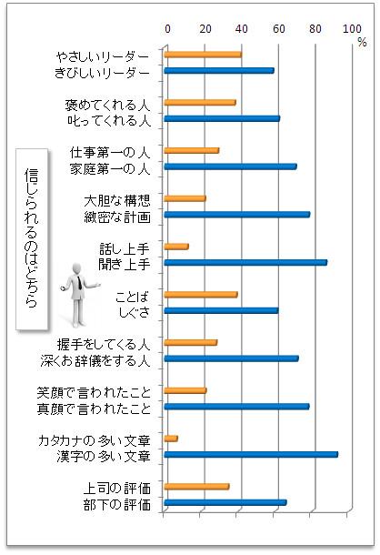 抜粋グラフN.jpg
