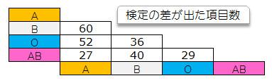 検定差M.jpg