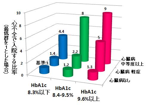 糖尿_心不全_02M.jpg
