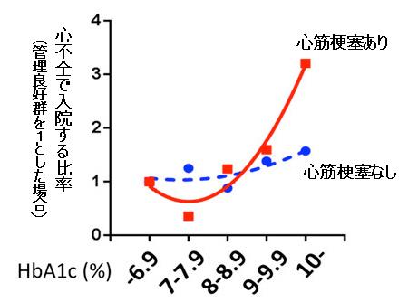 糖尿_心不全_03M.jpg