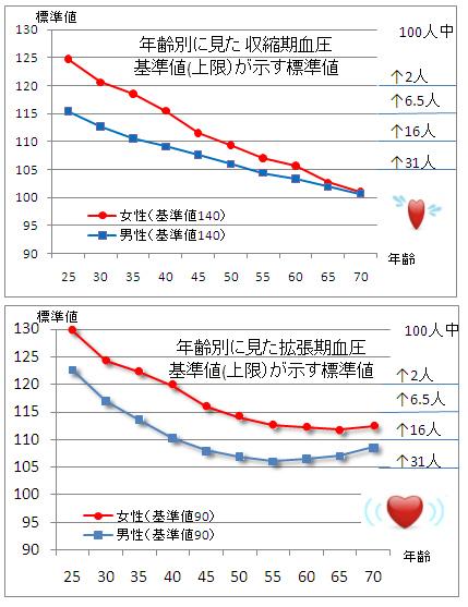 血圧01.jpg