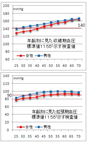 血圧02.jpg