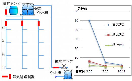 西松赤水.jpg