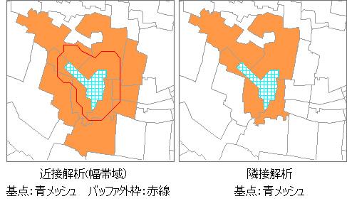近接と隣接M.jpg