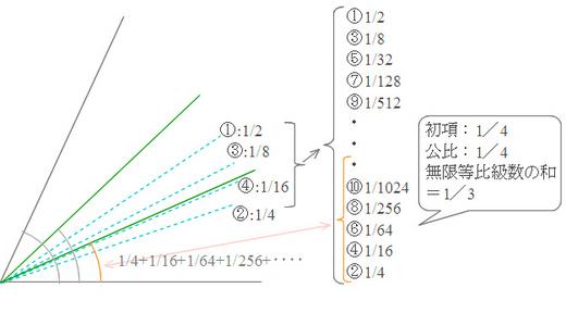 3分の1_2.jpg