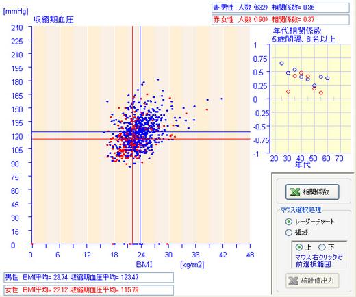 BMI_BPH.jpg