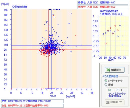 BMI_BS.jpg