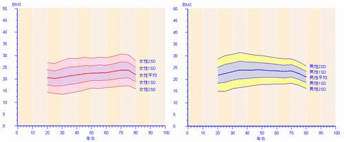 BMI_bunnpu.jpg
