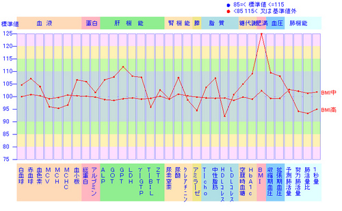 BMI_h_f.jpg