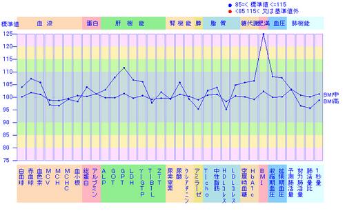 BMI_h_m.jpg
