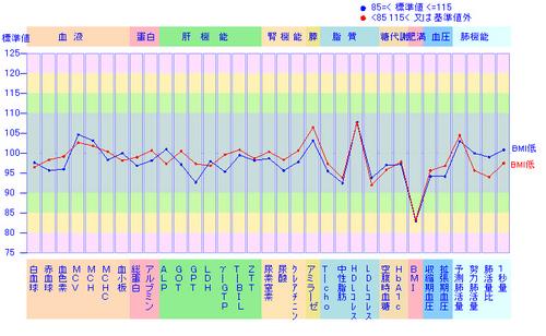 BMI_l_fm.jpg