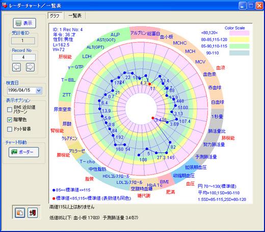 レーダーチャート.jpg