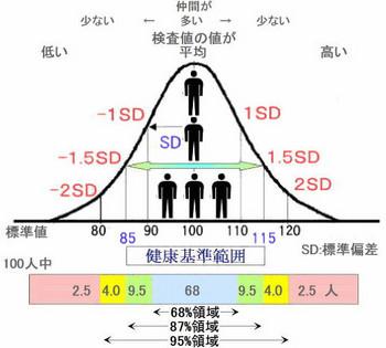 分布説明.jpg